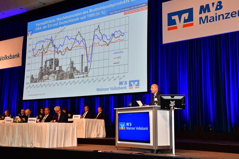 Vorstandsvorsitzender Uwe Abel referiert zur gesamtwirtschaftlichen Situation