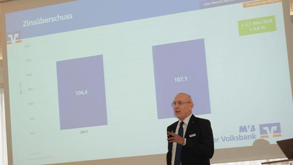MVB-Bilanzpressekonferenz wurde von Uwe Abel geleitet